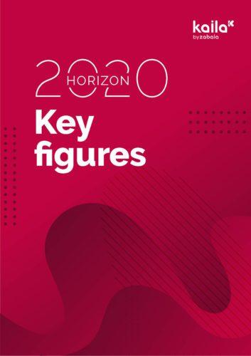 Horizon 2020 key figures